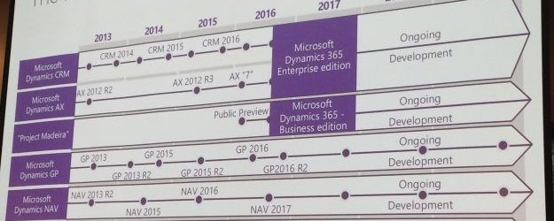 Dynamics 365 compared to Dynamics GP